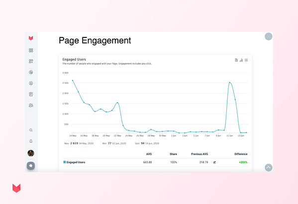 page-engagement-1-1200x819